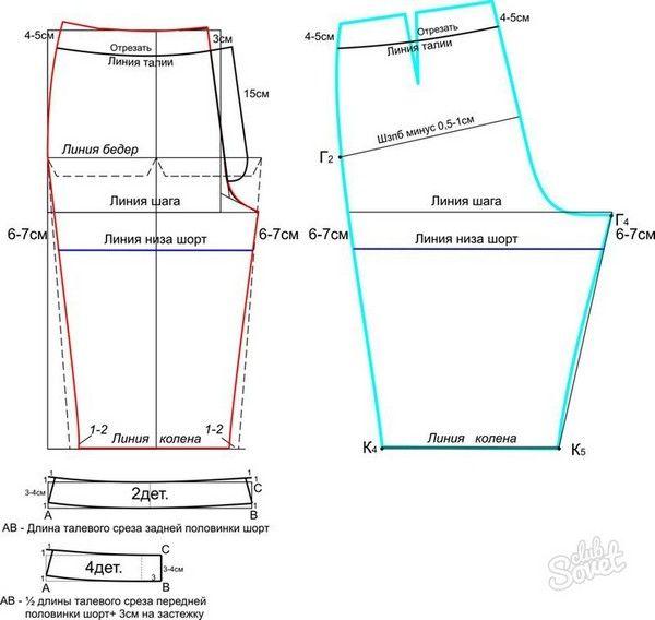 Как сшить шорты пошаговая инструкция