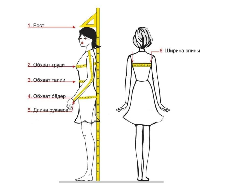 правила съема мерок одежды