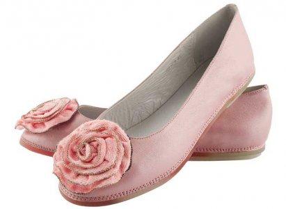 Виды модной женской обуви